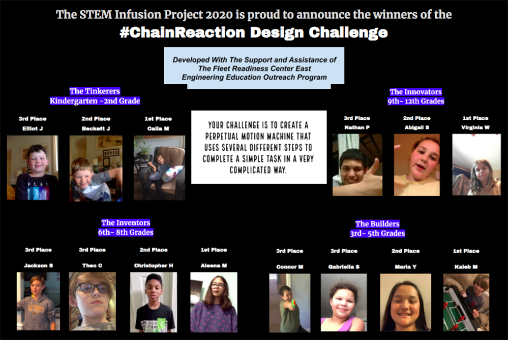 #ChainReaction Design Challenge Winners Announced!!!