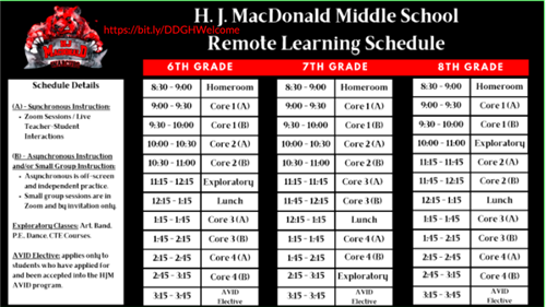 Learning Schedule